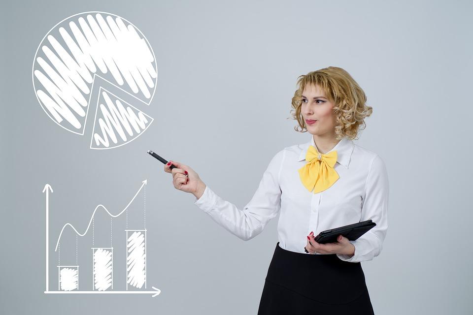 Cum se calculează pragul de rentabilitate, punctul de la care afacerea începe să obțină profit